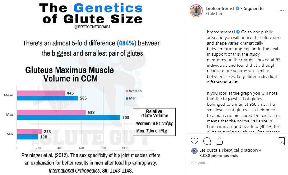 ejercicios glúteos genética glúteos