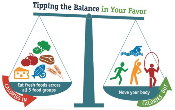 balance calórico nutrición deportiva